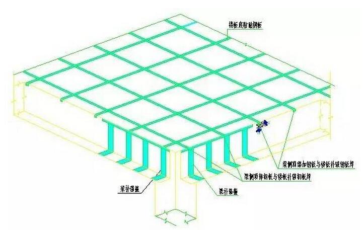 楼板结构补强法 图片合集