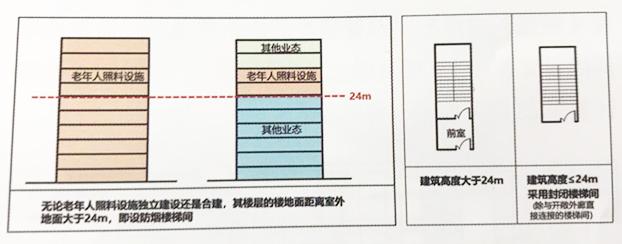 24m-设防烟楼梯间