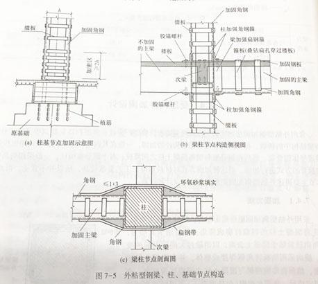 外粘型钢加固矩形截面柱